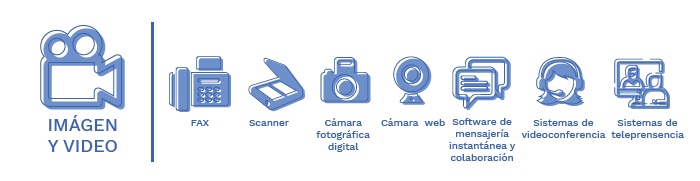 soluciones para Imagen y Video